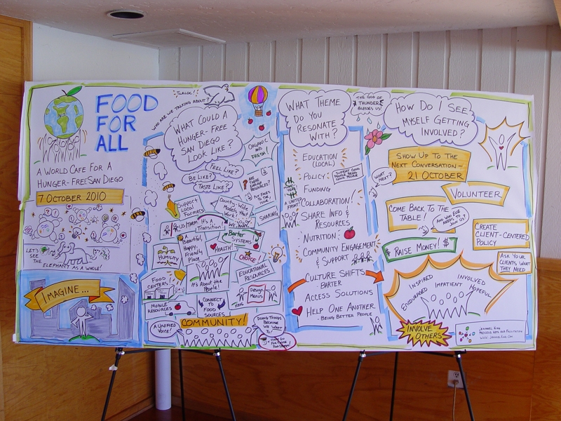 SDHC World Cafe Graphic Recording - Stage 04 - Jeannel King