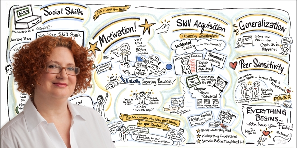 how to become a graphic facilitator